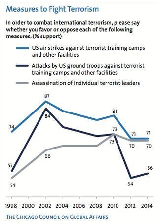 CCterrorism